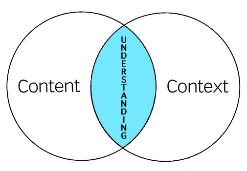 content-context-venn2