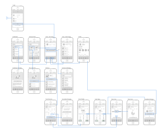 Training App User Flow and Prototype